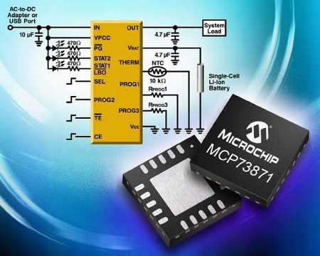 Breakout Board for MCP4725 I2C DAC
